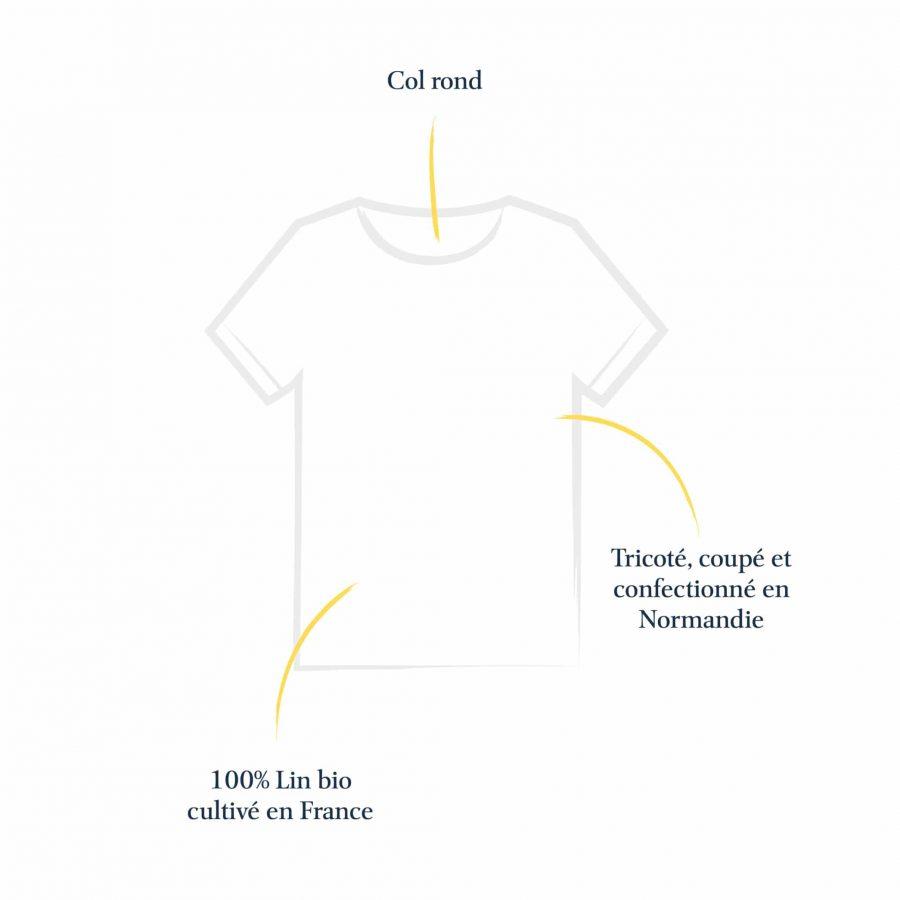 icone tshirt lin français