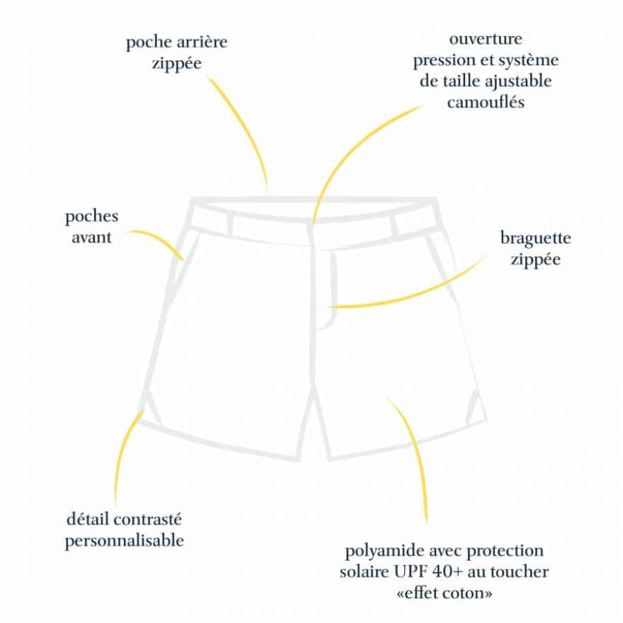 detail-produit-maillot-signature