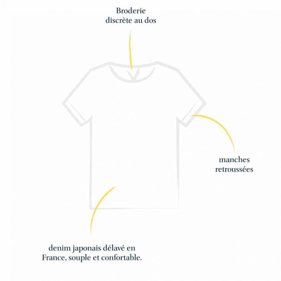 detail-produit-tshirt